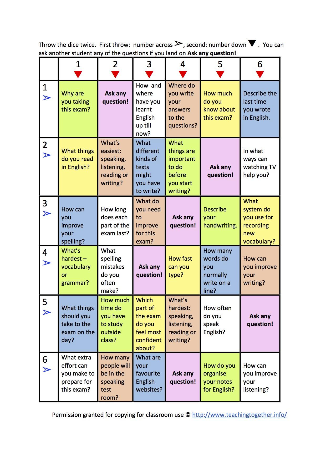 Writing proficiency exam tips